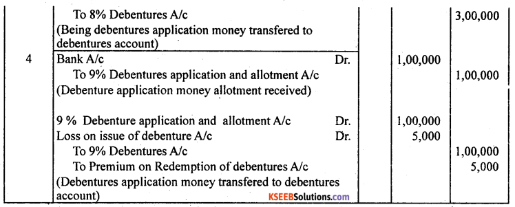 2nd PUC Accountancy Model Question Paper 1 with Answers - 26