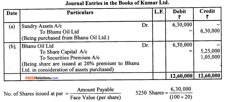 2nd PUC Accountancy Question Bank Chapter 1 Accounting for Share Capital - 23
