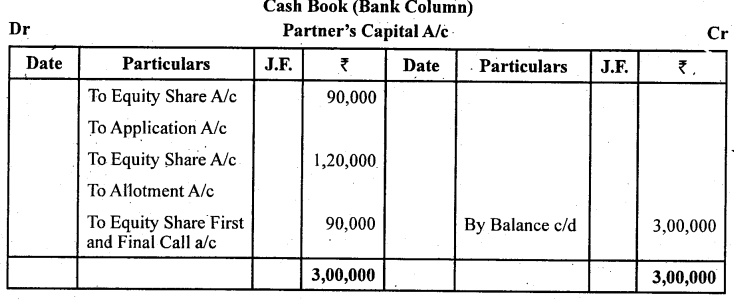 2nd PUC Accountancy Question Bank Chapter 1 Accounting for Share Capital - 3