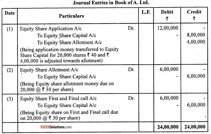 2nd PUC Accountancy Question Bank Chapter 1 Accounting for Share Capital - 4