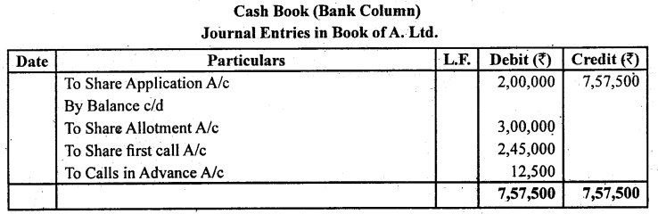 2nd PUC Accountancy Question Bank Chapter 1 Accounting for Share Capital - 8