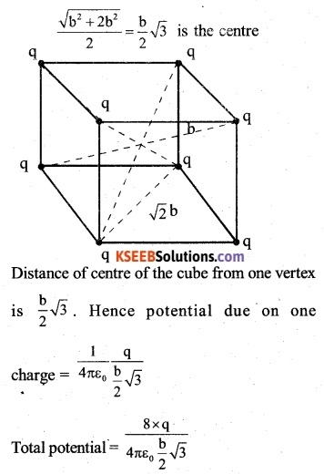 2nd PUC Physics Question Bank Chapter 2 Electrostatic Potential and Capacitance 17