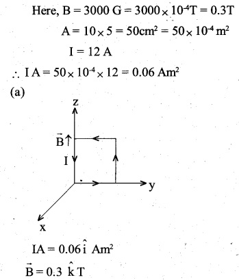 2nd PUC Physics Question Bank Chapter 4 Moving Charges and Magnetism 38