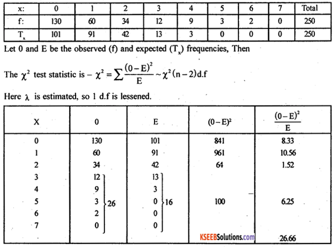 2nd PUC Statistics Model Question Paper 1 with Answers - 46