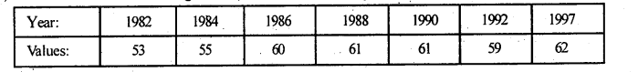 2nd PUC Statistics Model Question Paper 2 with Answers - 38