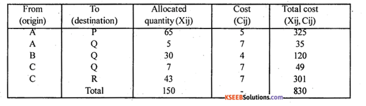 2nd PUC Statistics Model Question Paper 2 with Answers - 55