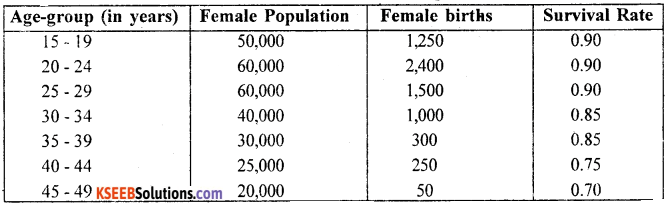 2nd PUC Statistics previous year Question paper March 2016 - 6