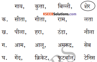 KSEEB Solutions for Class 6 Hindi Chapter 21 चतुर बंदर 2