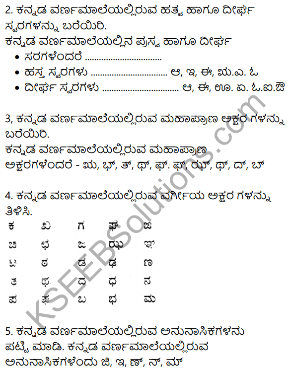 Siri Kannada Text Book Class 8 Solutions Gadya Chapter 1 Maggada Saheba 15