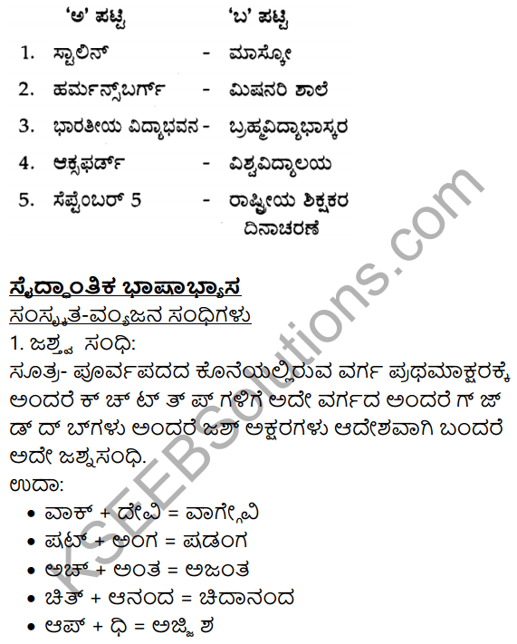 Siri Kannada Text Book Class 9 Solutions Gadya Chapter 4 Adarsha Shikshaka Sarvepalli Radhakrishnan 12