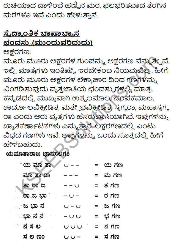 Siri Kannada Text Book Class 9 Solutions Padya Chapter 8 Kannada Naadu Nudi 8