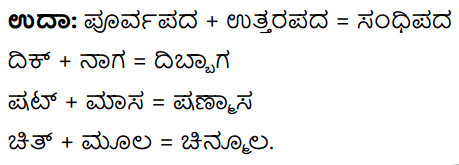 Tili Kannada Text Book Class 9 Solutions Gadya Bhaga Chapter 1 Avare Rajaratnam! 21