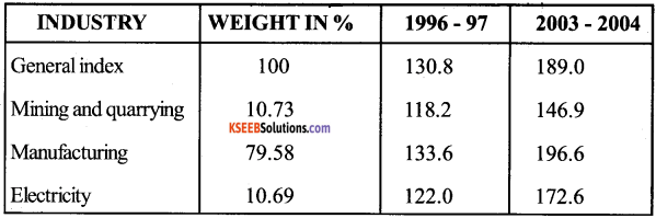 1st PUC Economics Question Bank Chapter 8 Index Numbers image - 29