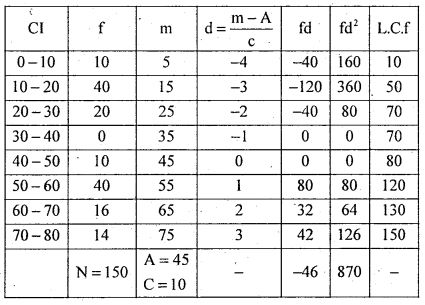 1st PUC Statistics Model Question Paper 2 with Answers - 36