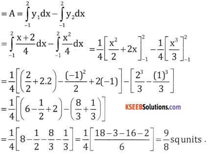 2nd PUC Basic Maths Question Bank Chapter 21 Definite Integral and its Applications to Areas Ex 21.2 - 11
