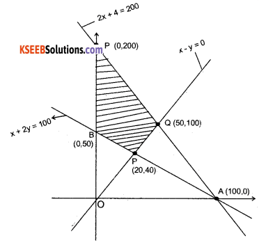 2nd PUC Maths Model Question Paper 2 with Answers 52