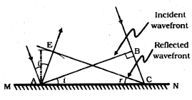 2nd PUC Physics Previous Year Question Paper June 2019 10