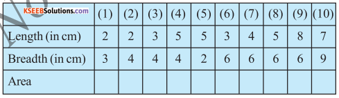 KSEEB Solutions for Class 5 Maths Chapter 9 Perimeter and Area 20