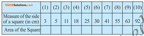 KSEEB Solutions for Class 5 Maths Chapter 9 Perimeter and Area 34