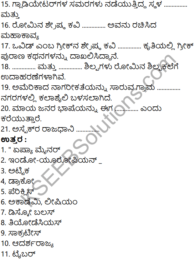 KSEEB Solutions for Class 8 History Chapter 5 Grik Roman Hagu Amerikada Nagarikathe in Kannada 14