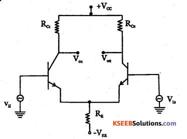 2nd PUC Electronics Question Bank Chapter 5 Operational Amplifiers(OP-Amp) 41
