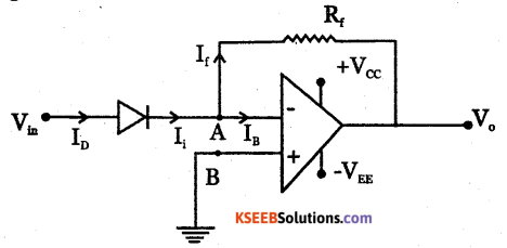 2nd PUC Electronics Question Bank Chapter 5 Operational Amplifiers(OP-Amp) 50