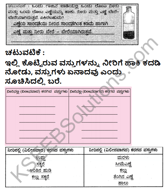 KSEEB Solutions for Class 5 EVS Chapter 11 Nature of Matter in Kannada 15