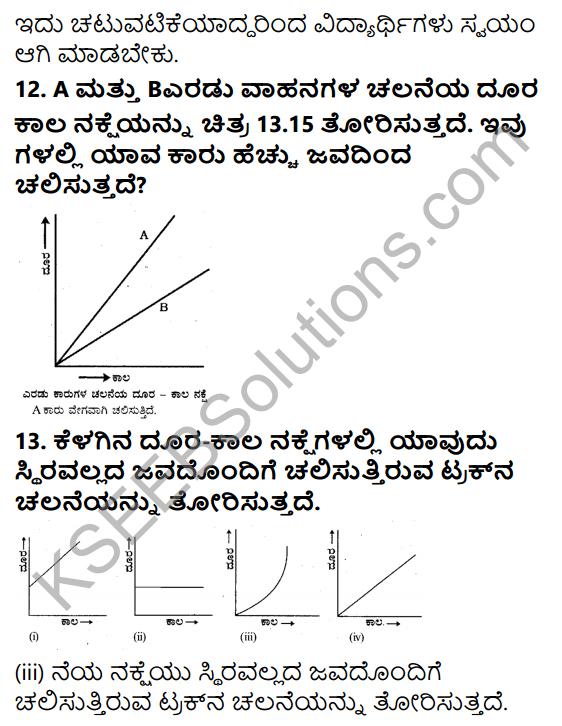 KSEEB Solutions for Class 7 Science Chapter 13 Chalane Mattu Kala 7