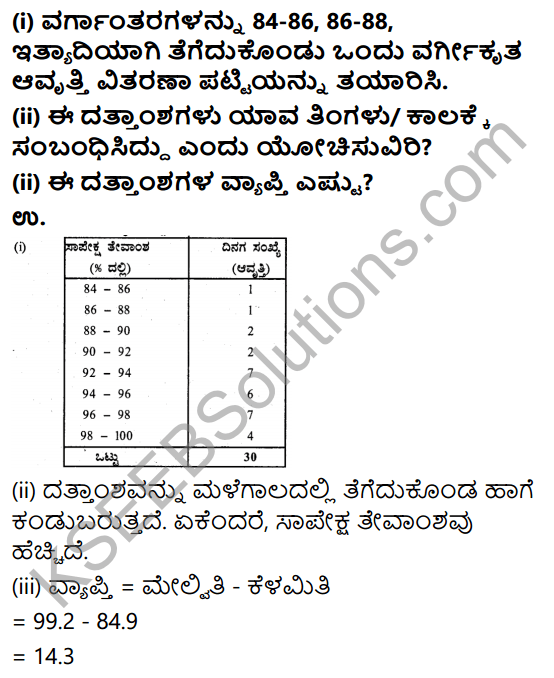 KSEEB Solutions for Class 9 Maths Chapter 14 Statistics Ex 14.2 in Kannada 4