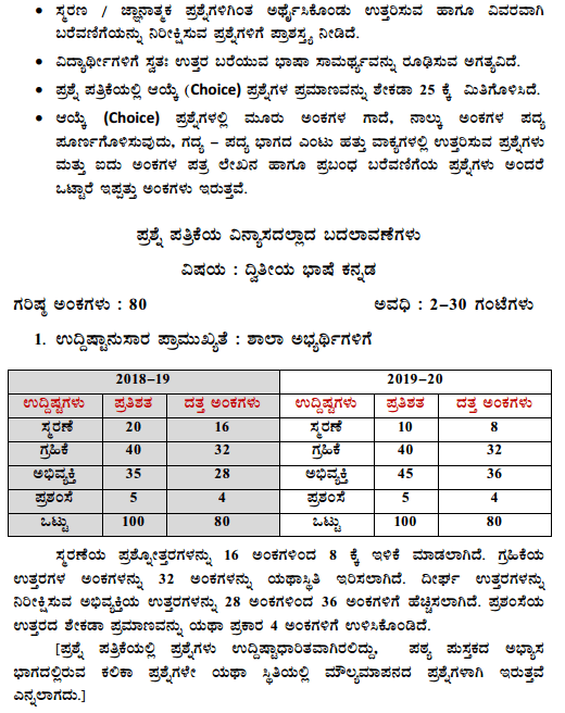Karnataka SSLC Kannada Model Question Papers with Answers 2nd Language 2
