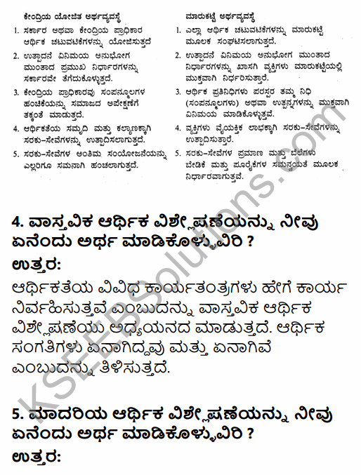 2nd PUC Economics Question Bank Chapter 1 Introduction to Micro Economics in Kannada 18