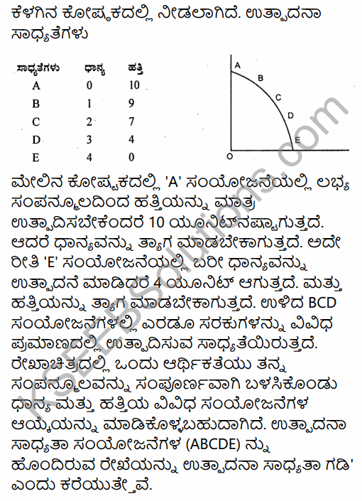 2nd PUC Economics Question Bank Chapter 1 Introduction to Micro Economics in Kannada 28