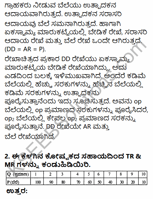 2nd PUC Economics Question Bank Chapter 6 Imperfect Competitive Markets (Non-Competitive Markets) in Kannada 11