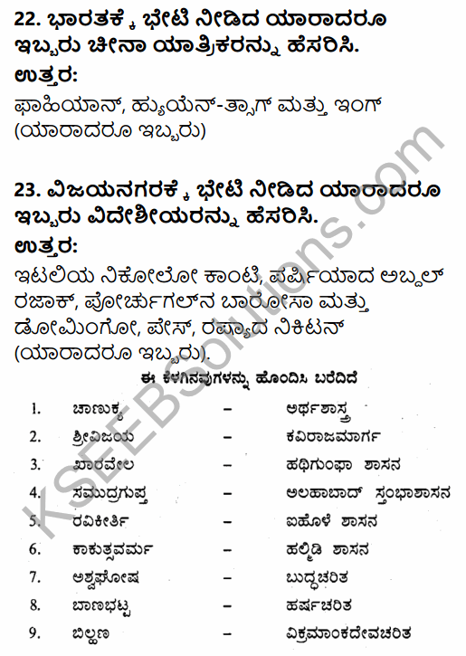 2nd PUC History Question Bank Chapter 1 Introduction in India in Kannada 10