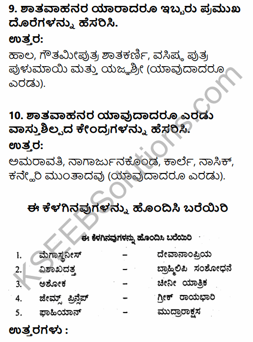 2nd PUC History Question Bank Chapter 4 Ancient Period in Kannada 40