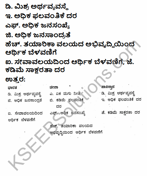 1st PUC Economics Question Bank Chapter 10 Comparative Development Experience of India with its Neighbours in Kannada 22