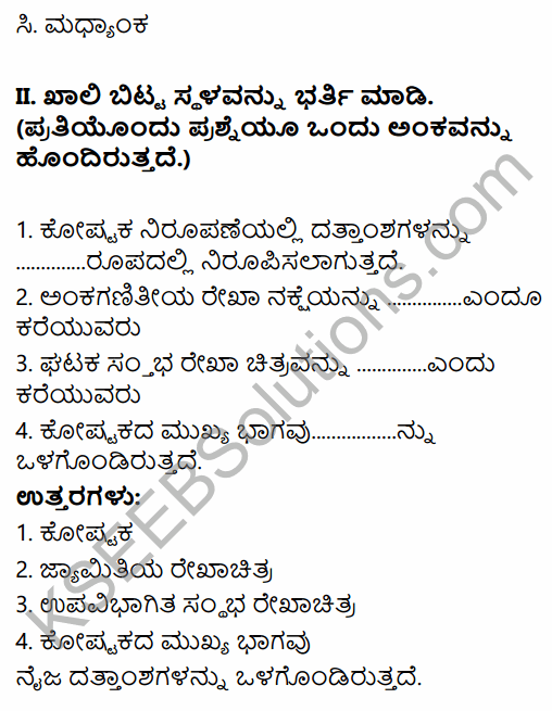 1st PUC Economics Question Bank Chapter 4 Presentation of Data in Kannada 12