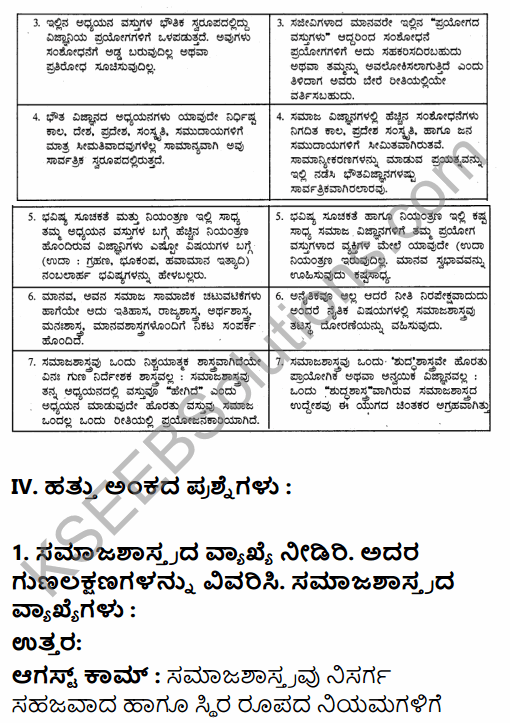 1st PUC Sociology Question Bank Chapter 1 Nature of Sociology in Kannada 53