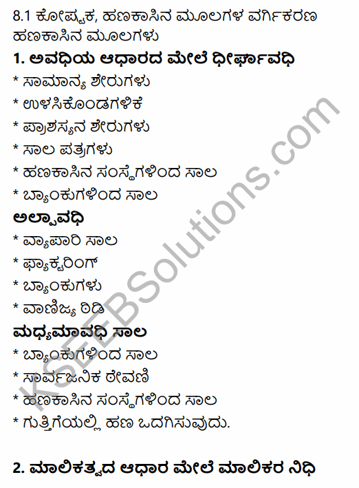 1st PUC Business Studies Question Bank Chapter 8 Sources of Business Finance in Kannada 35