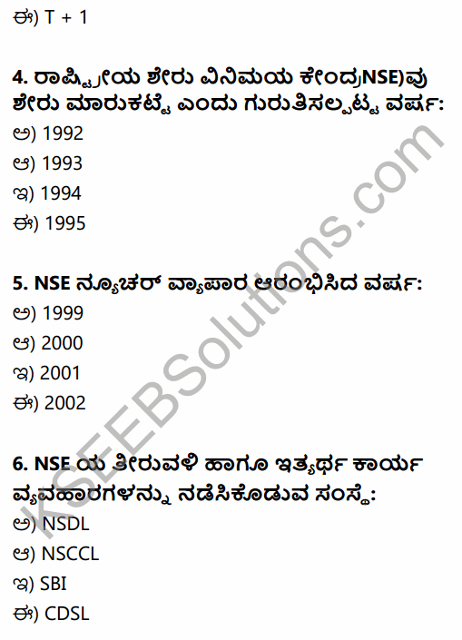 2nd PUC Business Studies Question Bank Chapter 10 Financial Market in Kannada 2