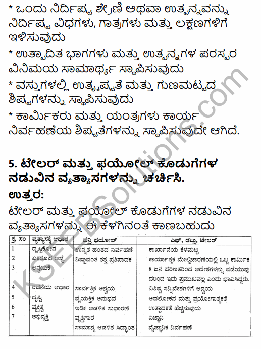 2nd PUC Business Studies Question Bank Chapter 2 Principles of Management in Kannada 33