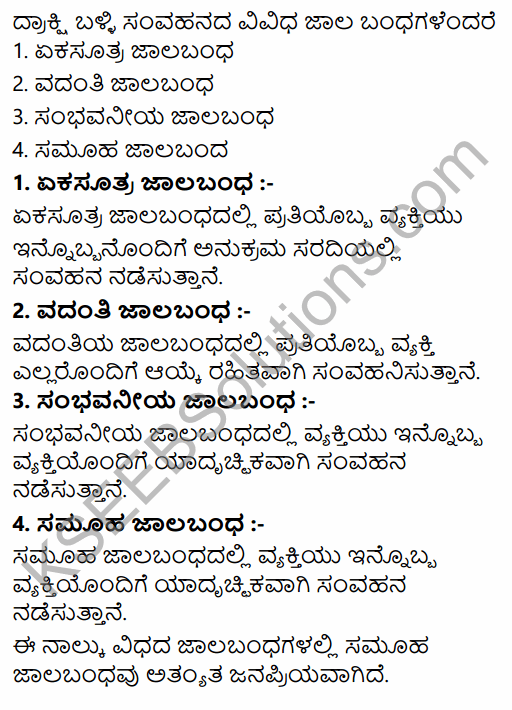 2nd PUC Business Studies Question Bank Chapter 7 Directing in Kannada 11