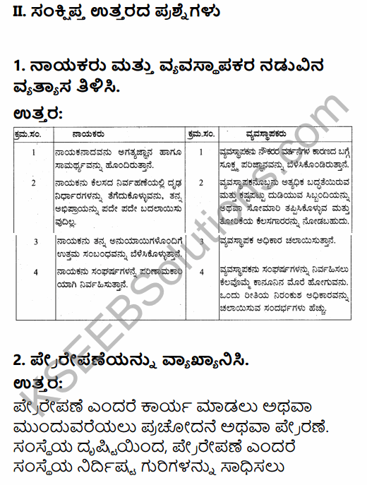 2nd PUC Business Studies Question Bank Chapter 7 Directing in Kannada 5