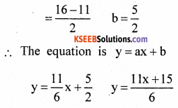 KSEEB Solutions for Class 8 Maths Chapter 14 Introduction of Graphs Additional Questions 2