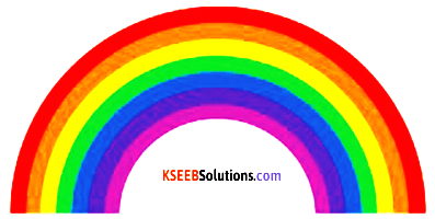 KSEEB Solutions for Class 6 English Poem Chapter 1 The Rainbow 2