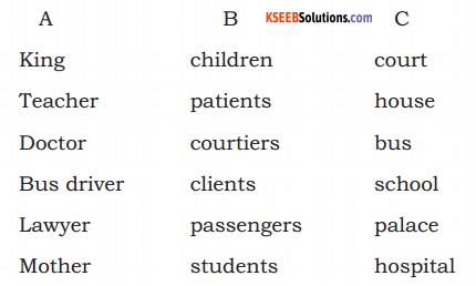 KSEEB Solutions for Class 6 English Prose Chapter 2 The Scholar's Mother Tongue 1