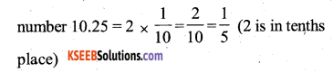 KSEEB Solutions for Class 7 Maths Chapter 2 Fractions and Decimals Ex 2.5 24