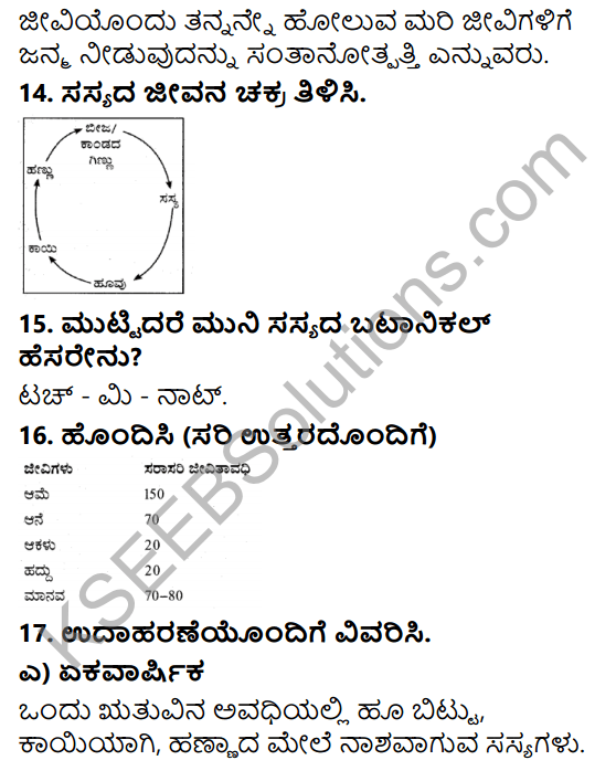 KSEEB Solutions for Class 5 EVS Chapter 1 Living World in Kannada 11