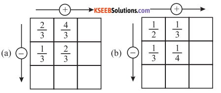 KSEEB Solutions for Class 6 Maths Chapter 7 Fractions Ex 7.6 33