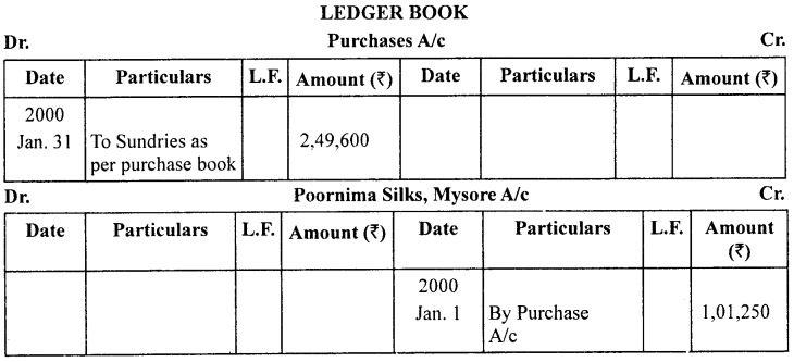 1st PUC Accountancy Model Question Paper 2 with Answers image - 24